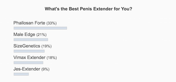best penis extender screenshot poll
