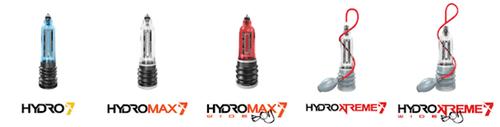 Bathmate Hydropump product line